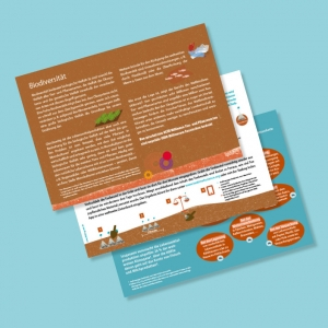 foodture Kartenset mit 3 Karten