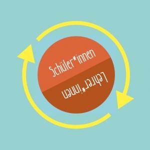 foodture- Grafik Rollenatusch Schueler*innen - Lehrer*innen