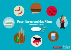 foodture-Titelkarte